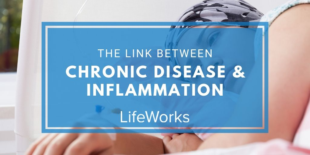 Chronic Disease and Inflammation